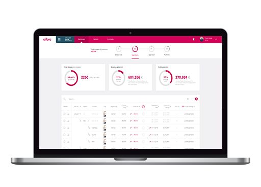 aifora Retail Automation Platform Screenshot
